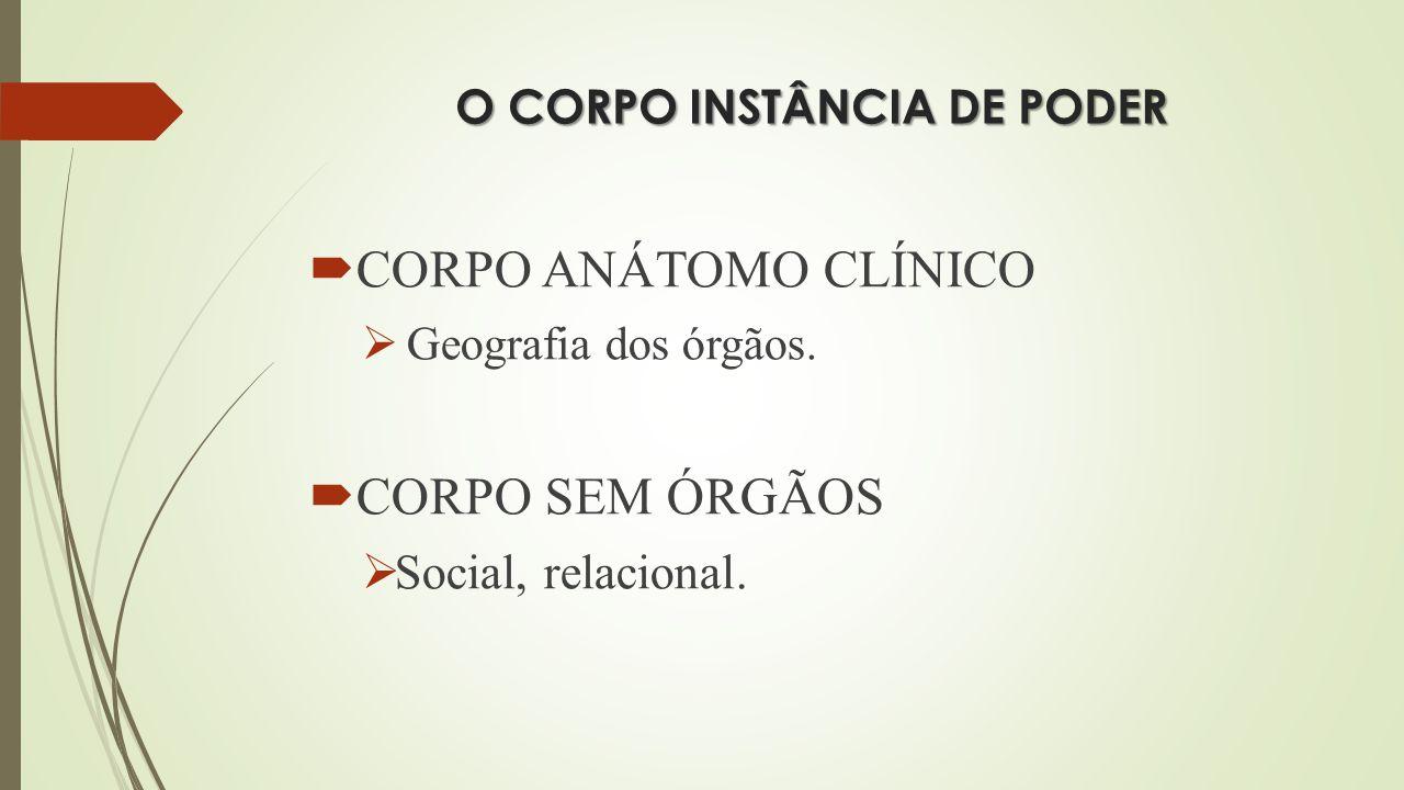 O CORPO INSTÂNCIA DE PODER CORPO ANÁTOMO CLÍNICO Geografia dos órgãos. CORPO SEM ÓRGÃOS Social, relacional.