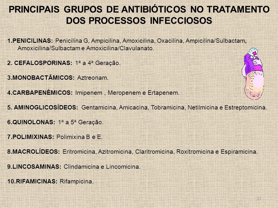 22 PRINCIPAIS GRUPOS DE ANTIBIÓTICOS NO TRATAMENTO DOS PROCESSOS INFECCIOSOS 1.PENICILINAS: Penicilina G, Ampicilina, Amoxicilina, Oxacilina, Ampicili
