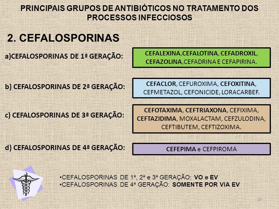 26 PRINCIPAIS GRUPOS DE ANTIBIÓTICOS NO TRATAMENTO DOS PROCESSOS INFECCIOSOS 2. CEFALOSPORINAS a)CEFALOSPORINAS DE 1ª GERAÇÃO: CEFALEXINA,CEFALOTINA,