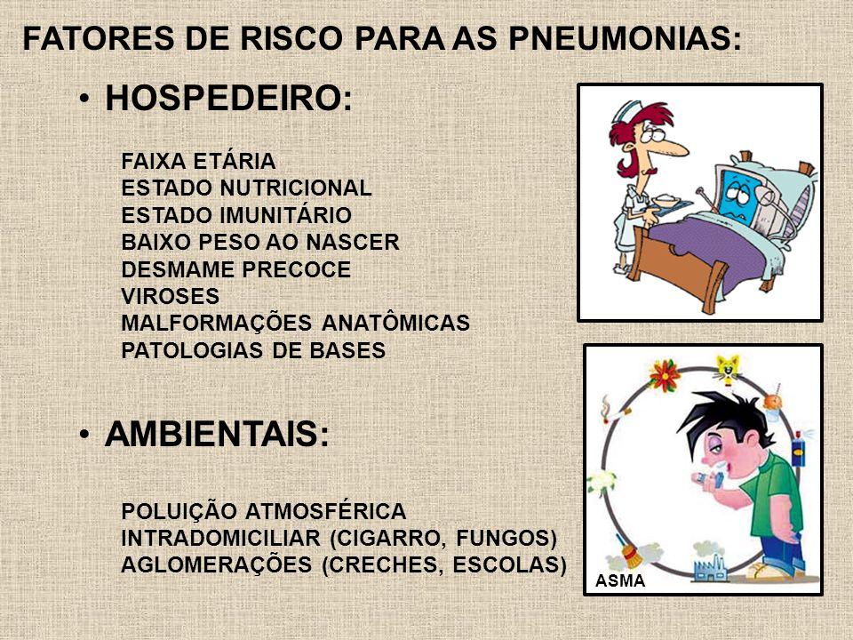 HOSPEDEIRO: FAIXA ETÁRIA ESTADO NUTRICIONAL ESTADO IMUNITÁRIO BAIXO PESO AO NASCER DESMAME PRECOCE VIROSES MALFORMAÇÕES ANATÔMICAS PATOLOGIAS DE BASES