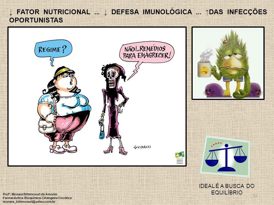 52 FATOR NUTRICIONAL... DEFESA IMUNOLÓGICA... DAS INFECÇÕES OPORTUNISTAS IDEAL É A BUSCA DO EQUILÍBRIO Profª. Monara Bittencourt de Amorim Farmacêutic