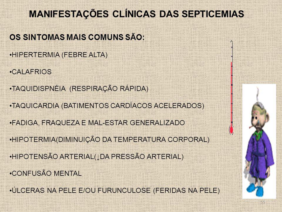 55 OS SINTOMAS MAIS COMUNS SÃO: HIPERTERMIA (FEBRE ALTA) CALAFRIOS TAQUIDISPNÉIA (RESPIRAÇÃO RÁPIDA) TAQUICARDIA (BATIMENTOS CARDÍACOS ACELERADOS) FAD