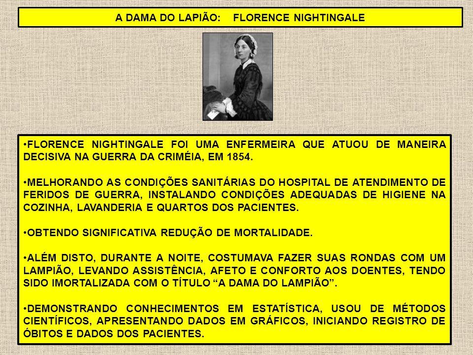 77 FLORENCE NIGHTINGALE FOI UMA ENFERMEIRA QUE ATUOU DE MANEIRA DECISIVA NA GUERRA DA CRIMÉIA, EM 1854. MELHORANDO AS CONDIÇÕES SANITÁRIAS DO HOSPITAL