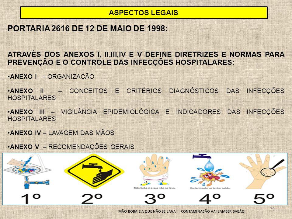 79 PORTARIA 2616 DE 12 DE MAIO DE 1998: ATRAVÉS DOS ANEXOS I, II,III,IV E V DEFINE DIRETRIZES E NORMAS PARA PREVENÇÃO E O CONTROLE DAS INFECÇÕES HOSPI