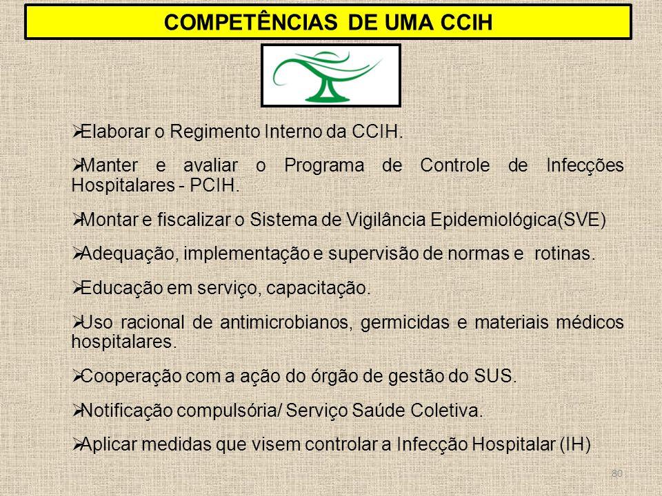 80 Elaborar o Regimento Interno da CCIH. Manter e avaliar o Programa de Controle de Infecções Hospitalares - PCIH. Montar e fiscalizar o Sistema de Vi