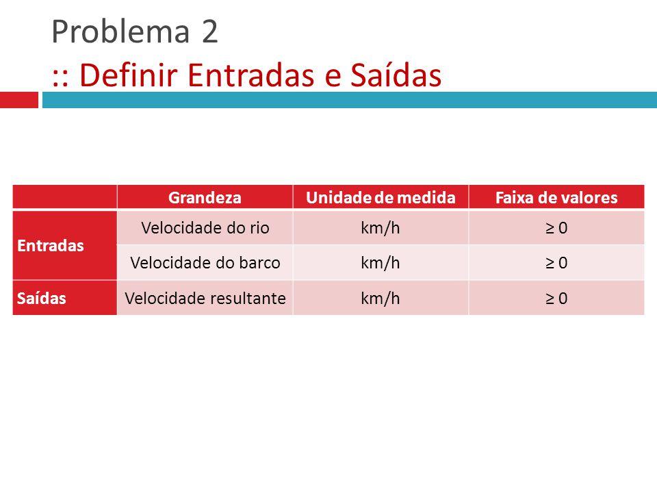 Problema 2 :: Definir Entradas e Saídas GrandezaUnidade de medidaFaixa de valores Entradas Saídas GrandezaUnidade de medidaFaixa de valores Entradas V