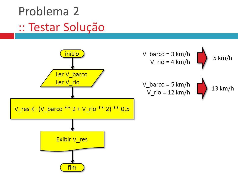 Problema 2 :: Testar Solução início V_barco = 5 km/h V_rio = 12 km/h 13 km/h V_barco = 3 km/h V_rio = 4 km/h 5 km/h