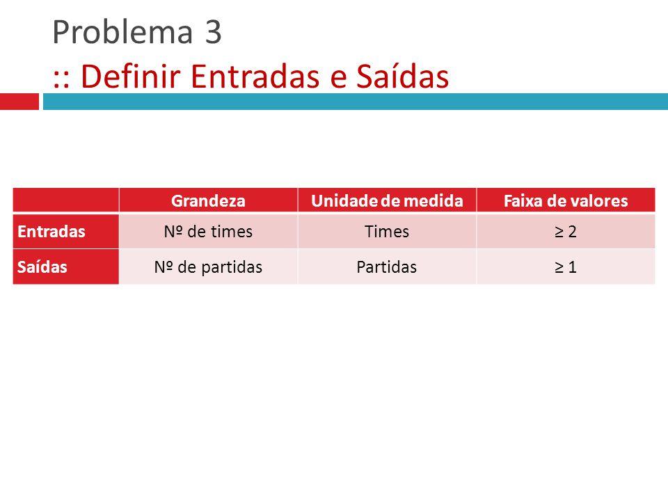 Problema 3 :: Definir Entradas e Saídas GrandezaUnidade de medidaFaixa de valores Entradas Saídas GrandezaUnidade de medidaFaixa de valores EntradasNº