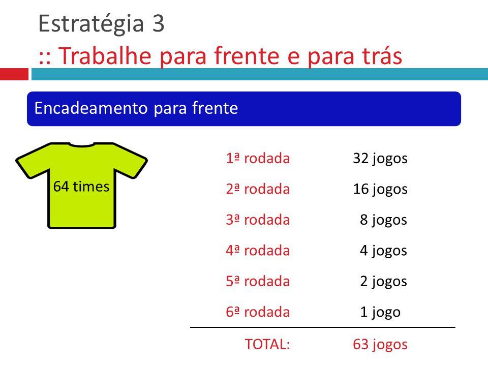 Estratégia 3 :: Trabalhe para frente e para trás 64 times 1ª rodada32 jogos 2ª rodada16 jogos 3ª rodada 8 jogos 4ª rodada 4 jogos 5ª rodada 2 jogos 6ª