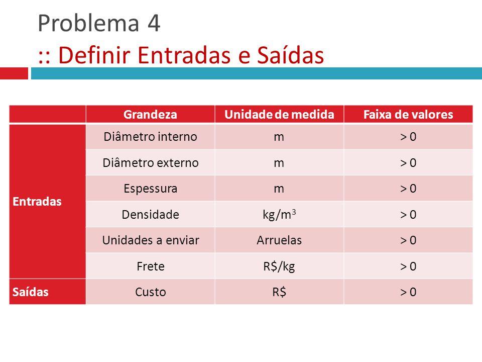 Problema 4 :: Definir Entradas e Saídas GrandezaUnidade de medidaFaixa de valores Entradas Saídas GrandezaUnidade de medidaFaixa de valores Entradas D
