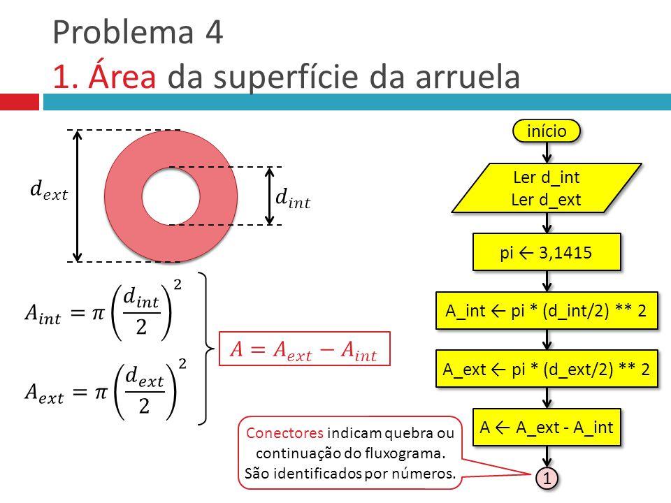 Problema 4 1. Área da superfície da arruela início Ler d_int Ler d_ext Ler d_int Ler d_ext A_int pi * (d_int/2) ** 2 A_ext pi * (d_ext/2) ** 2 A A_ext