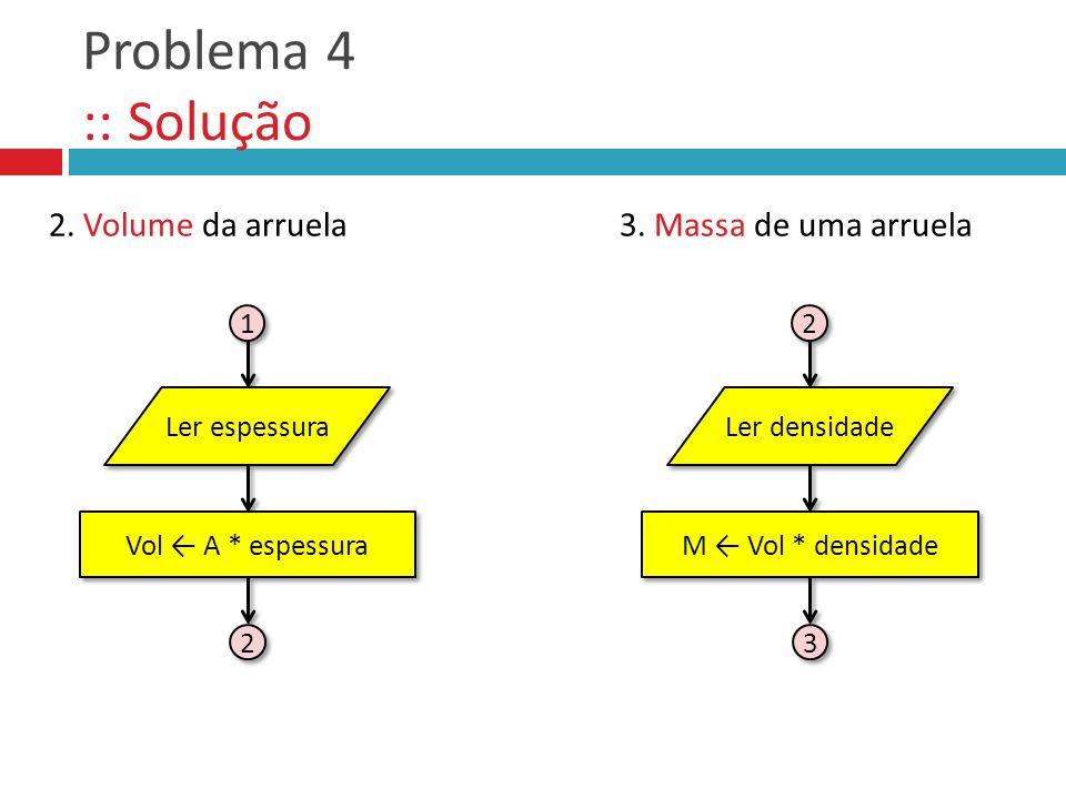 Problema 4 :: Solução 1 1 Ler espessura Vol A * espessura 2 2 2. Volume da arruela3. Massa de uma arruela 2 2 Ler densidade M Vol * densidade 3 3