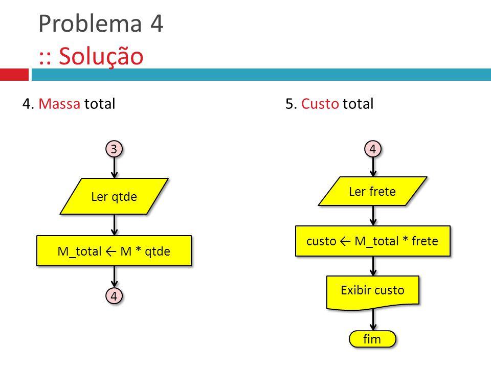 Problema 4 :: Solução 3 3 Ler qtde M_total M * qtde 4 4 4. Massa total5. Custo total 4 4 Ler frete custo M_total * frete fim Exibir custo