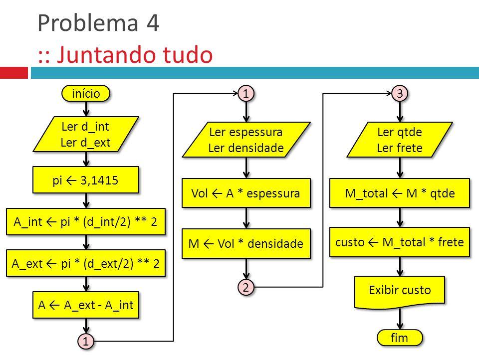 Problema 4 :: Juntando tudo 3 3 Ler qtde Ler frete Ler qtde Ler frete M_total M * qtde custo M_total * frete fim Exibir custo início Ler d_int Ler d_e