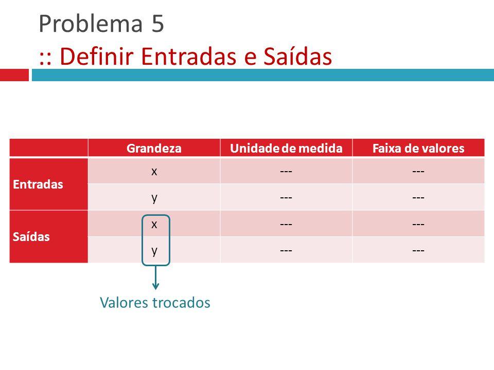 Problema 5 :: Definir Entradas e Saídas GrandezaUnidade de medidaFaixa de valores Entradas x--- y Saídas x--- y GrandezaUnidade de medidaFaixa de valo