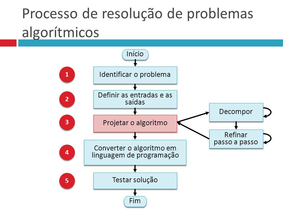 Estratégias para resolução de problemas Não existe um algoritmo para projetar algoritmos.