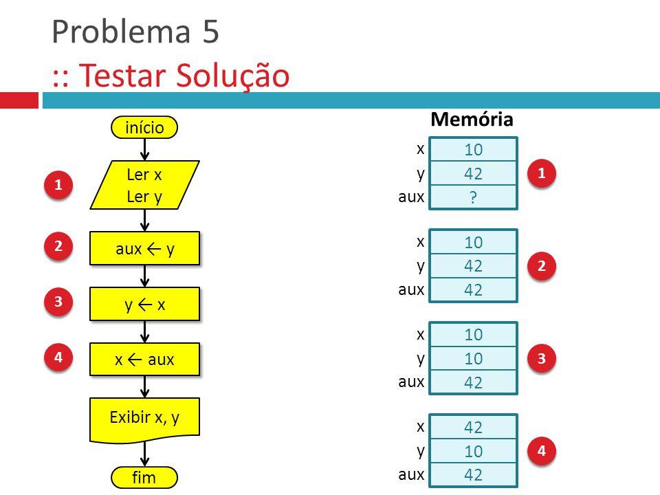 Problema 5 :: Testar Solução aux y y x x aux início Ler x Ler y Exibir x, y fim 2 2 3 3 4 4 1 1 10 42 ? y x aux 1 1 10 42 y x aux 2 2 10 42 y x aux 3