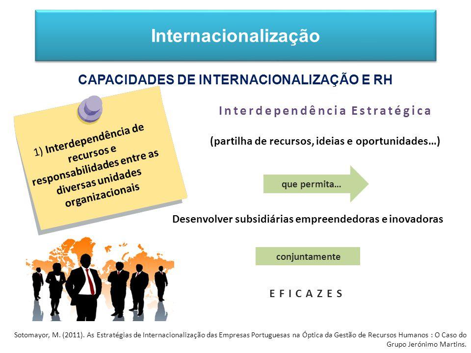 1) Interdependência de recursos e responsabilidades entre as diversas unidades organizacionais Desenvolver subsidiárias empreendedoras e inovadoras que permita… (partilha de recursos, ideias e oportunidades…) Interdependência Estratégica EFICAZES conjuntamente Internacionalização CAPACIDADES DE INTERNACIONALIZAÇÃO E RH Sotomayor, M.