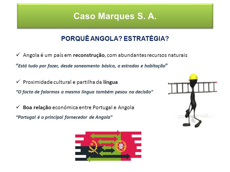 Boa relação económica entre Portugal e Angola Portugal é o principal fornecedor de Angola Angola é um país em reconstrução, com abundantes recursos naturais Está tudo por fazer, desde saneamento básico, a estradas e habitação Proximidade cultural e partilha da língua O facto de falarmos a mesma língua também pesou na decisão Caso Marques S.