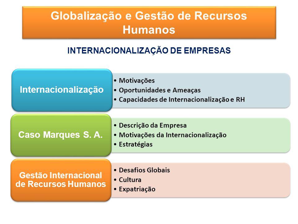 Motivações Oportunidades e Ameaças Capacidades de Internacionalização e RH Internacionalização Descrição da Empresa Motivações da Internacionalização Estratégias Caso Marques S.