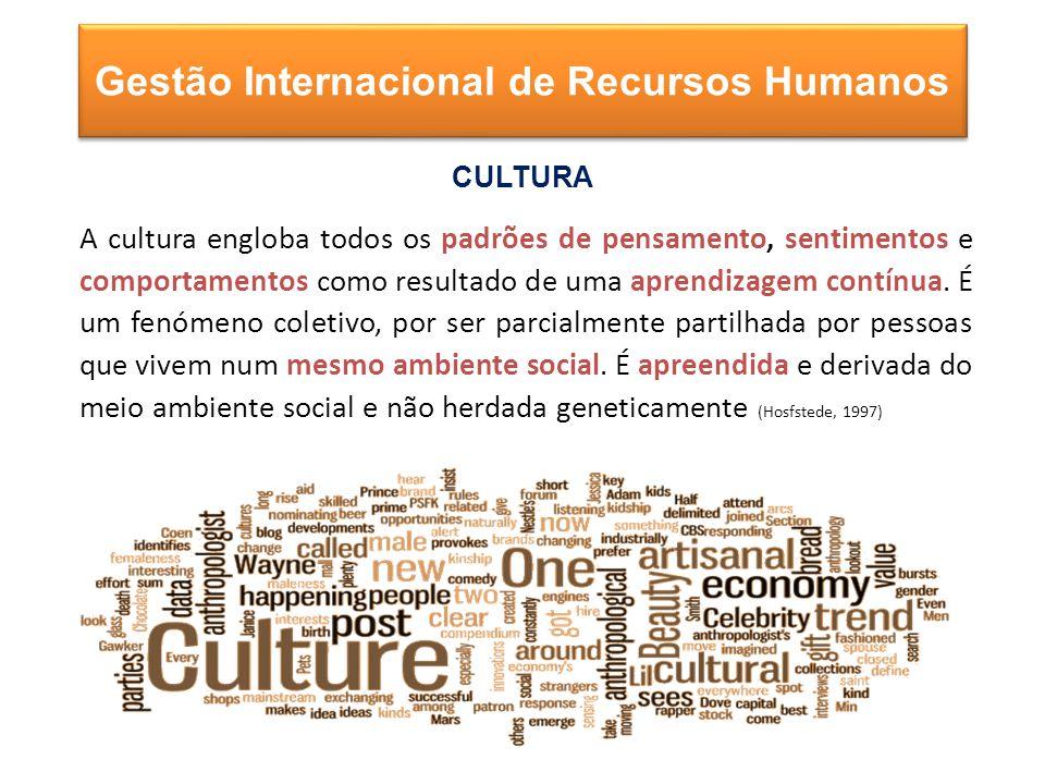 A cultura engloba todos os padrões de pensamento, sentimentos e comportamentos como resultado de uma aprendizagem contínua.