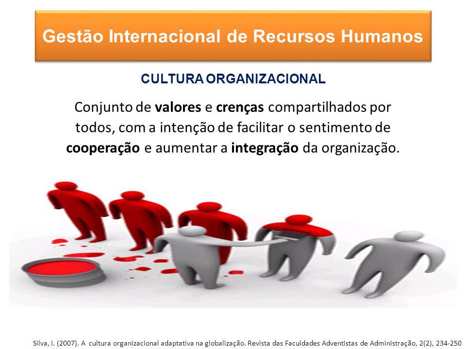 Conjunto de valores e crenças compartilhados por todos, com a intenção de facilitar o sentimento de cooperação e aumentar a integração da organização.