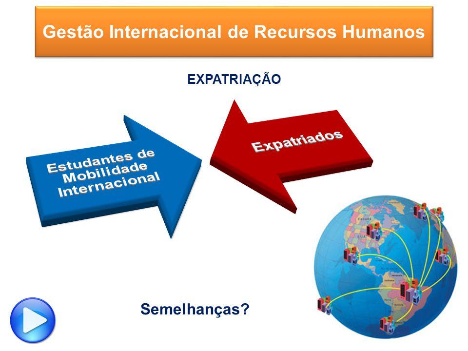 Gestão Internacional de Recursos Humanos Semelhanças? EXPATRIAÇÃO