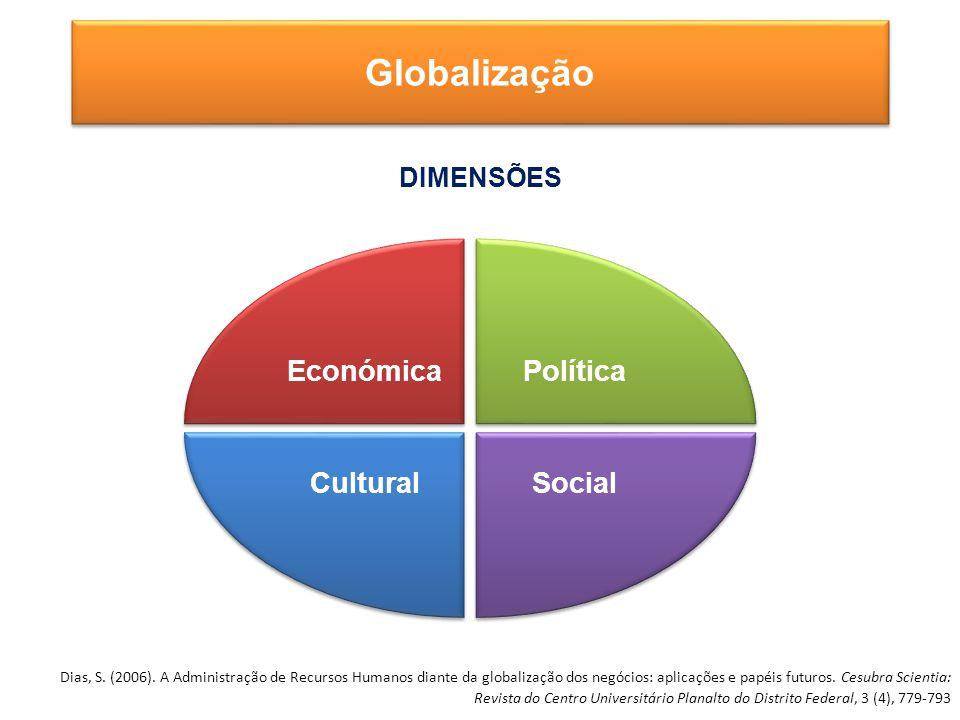Cultural Organizacional Relação Cultural Nacional Interdependência Silveira, L.