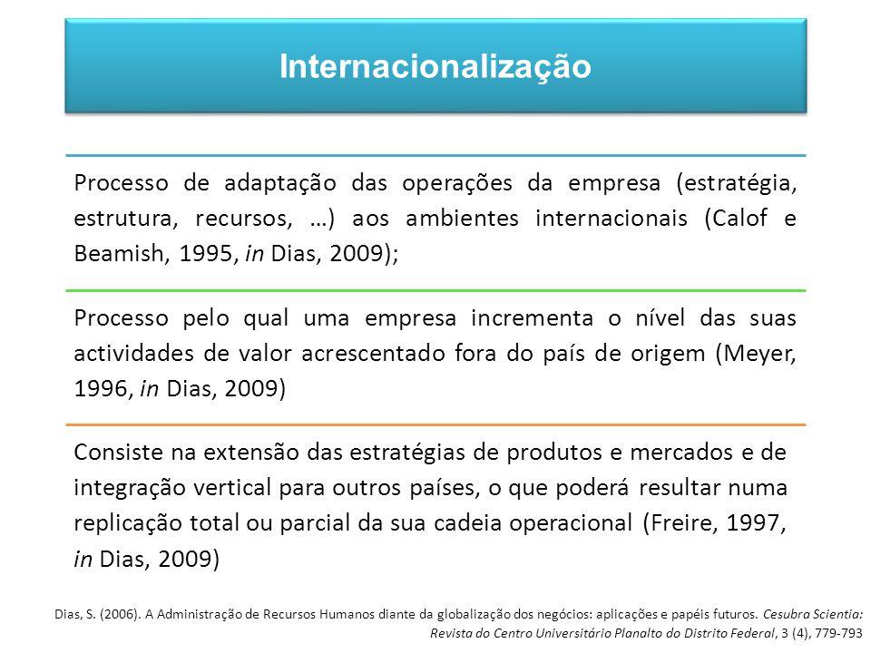 Internacionalização Processo de adaptação das operações da empresa (estratégia, estrutura, recursos, …) aos ambientes internacionais (Calof e Beamish, 1995, in Dias, 2009); Processo pelo qual uma empresa incrementa o nível das suas actividades de valor acrescentado fora do país de origem (Meyer, 1996, in Dias, 2009) Consiste na extensão das estratégias de produtos e mercados e de integração vertical para outros países, o que poderá resultar numa replicação total ou parcial da sua cadeia operacional (Freire, 1997, in Dias, 2009) Dias, S.