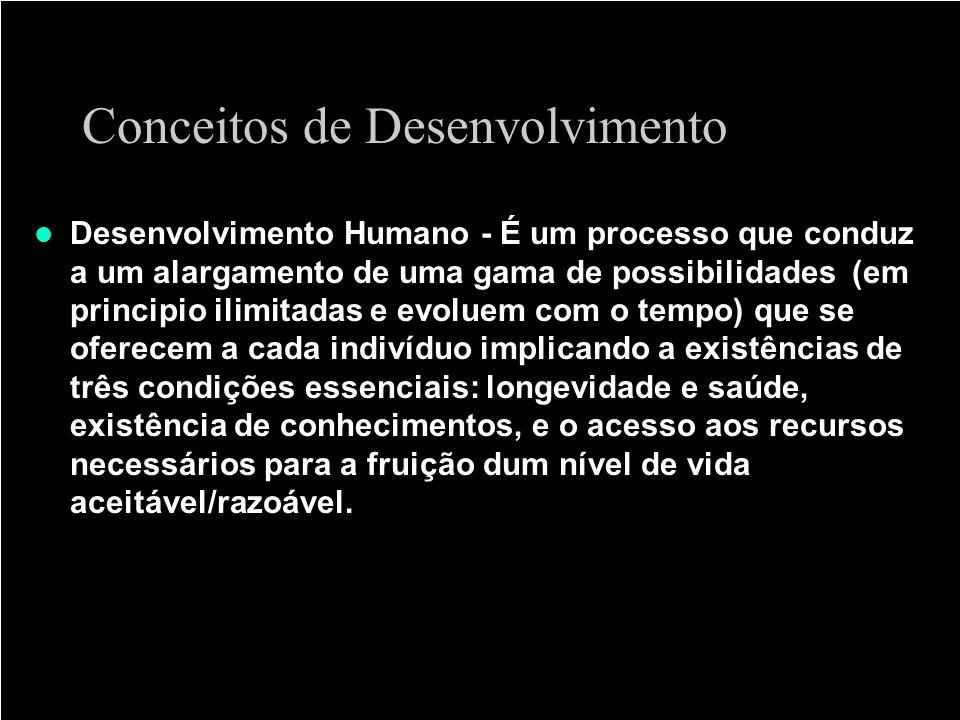 Conceitos de Desenvolvimento Desenvolvimento Humano - É um processo que conduz a um alargamento de uma gama de possibilidades (em principio ilimitadas