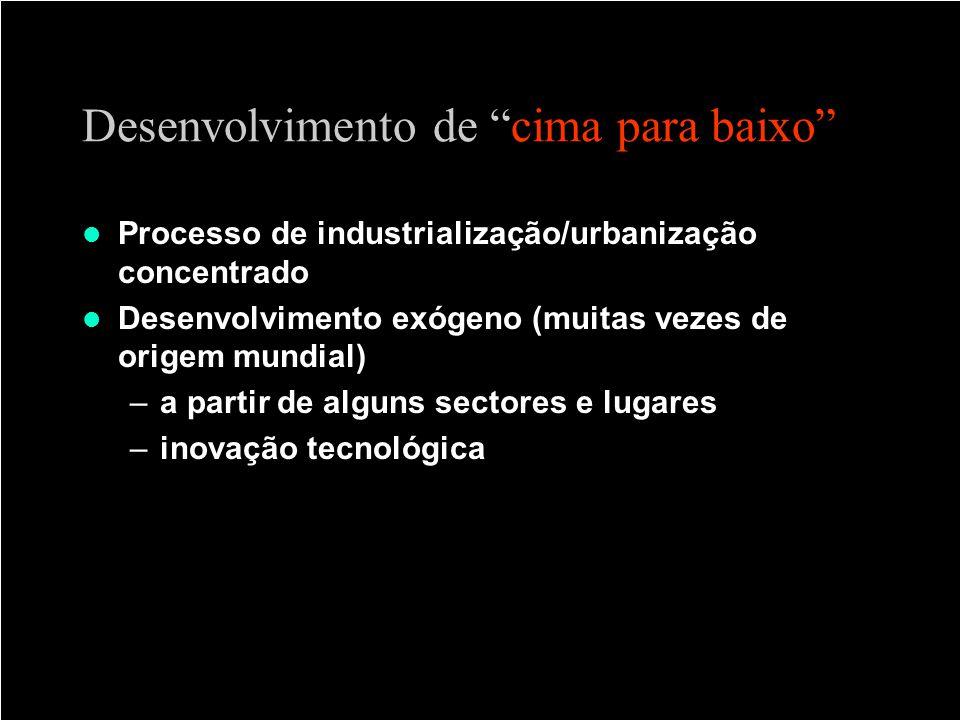 Desenvolvimento de cima para baixo Processo de industrialização/urbanização concentrado Desenvolvimento exógeno (muitas vezes de origem mundial) –a pa