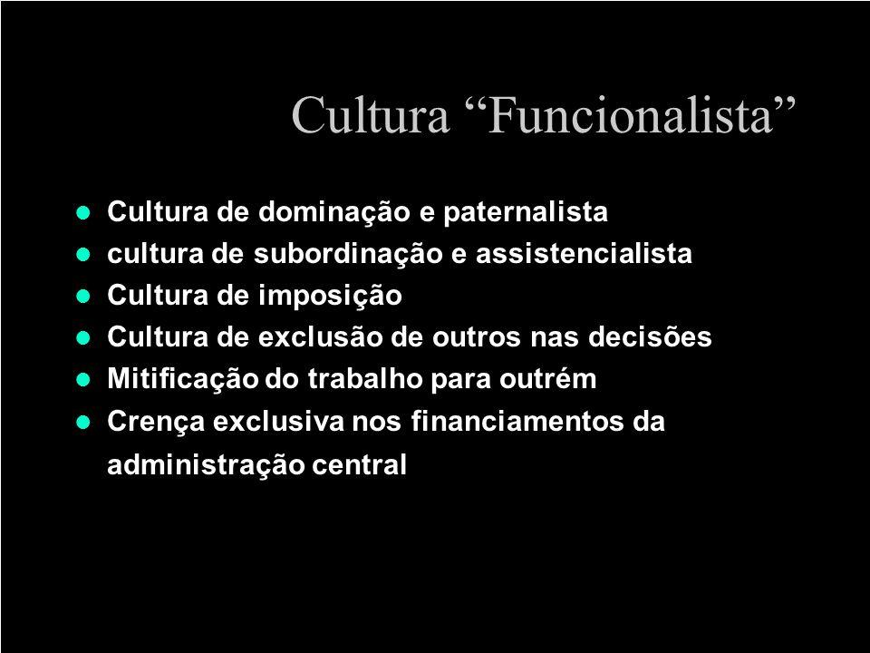 Cultura Funcionalista Cultura de dominação e paternalista cultura de subordinação e assistencialista Cultura de imposição Cultura de exclusão de outro