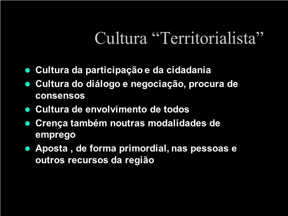 Cultura Territorialista Cultura da participação e da cidadania Cultura do diálogo e negociação, procura de consensos Cultura de envolvimento de todos