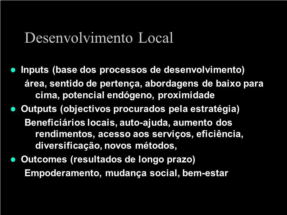 Desenvolvimento Local Inputs (base dos processos de desenvolvimento) área, sentido de pertença, abordagens de baixo para cima, potencial endógeno, pro
