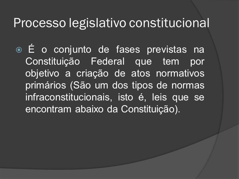 Processo legislativo constitucional É o conjunto de fases previstas na Constituição Federal que tem por objetivo a criação de atos normativos primário