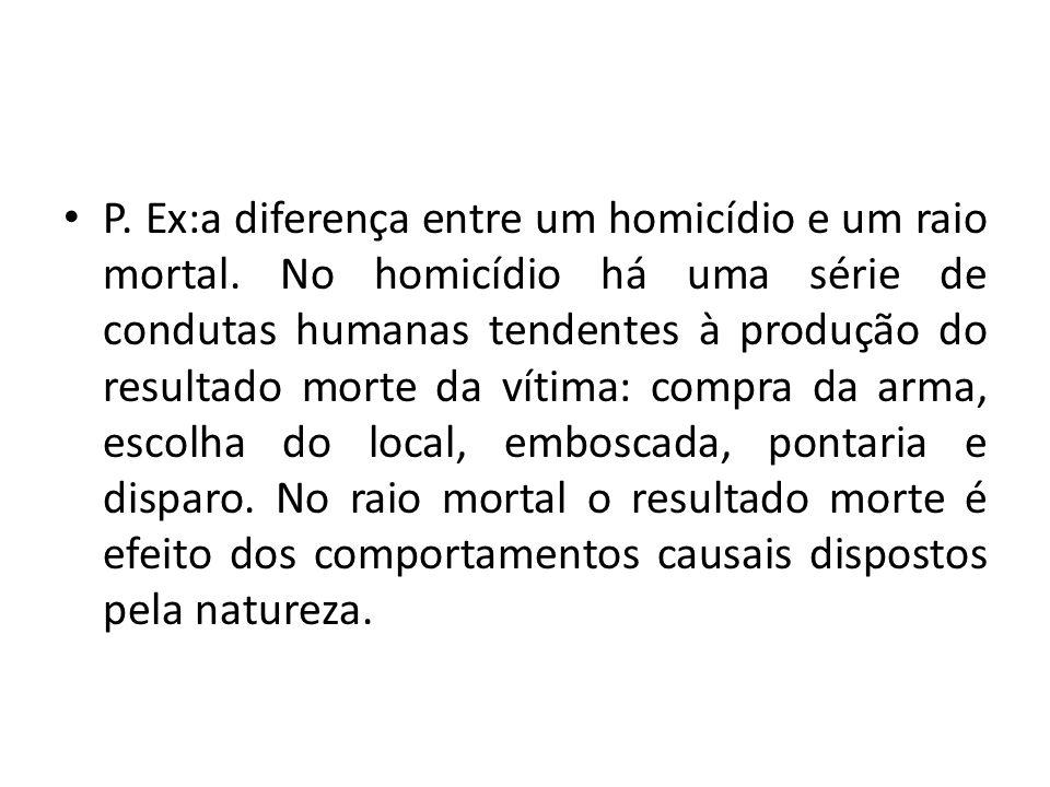 P. Ex:a diferença entre um homicídio e um raio mortal. No homicídio há uma série de condutas humanas tendentes à produção do resultado morte da vítima