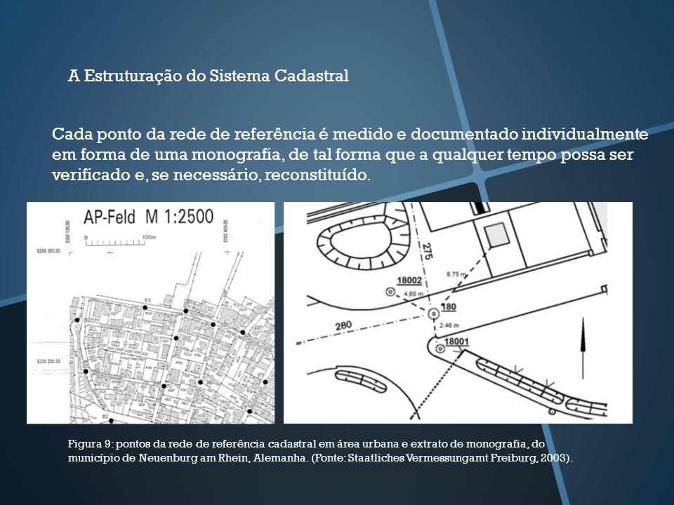 A Estruturação do Sistema Cadastral Figura 9: pontos da rede de referência cadastral em área urbana e extrato de monografia, do município de Neuenburg