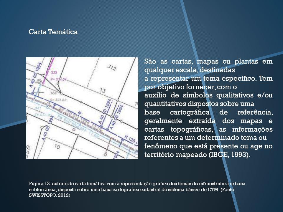 Carta Temática Figura 13: extrato de carta temática com a representação gráfica dos temas de infraestrutura urbana subterrânea, disposta sobre uma bas