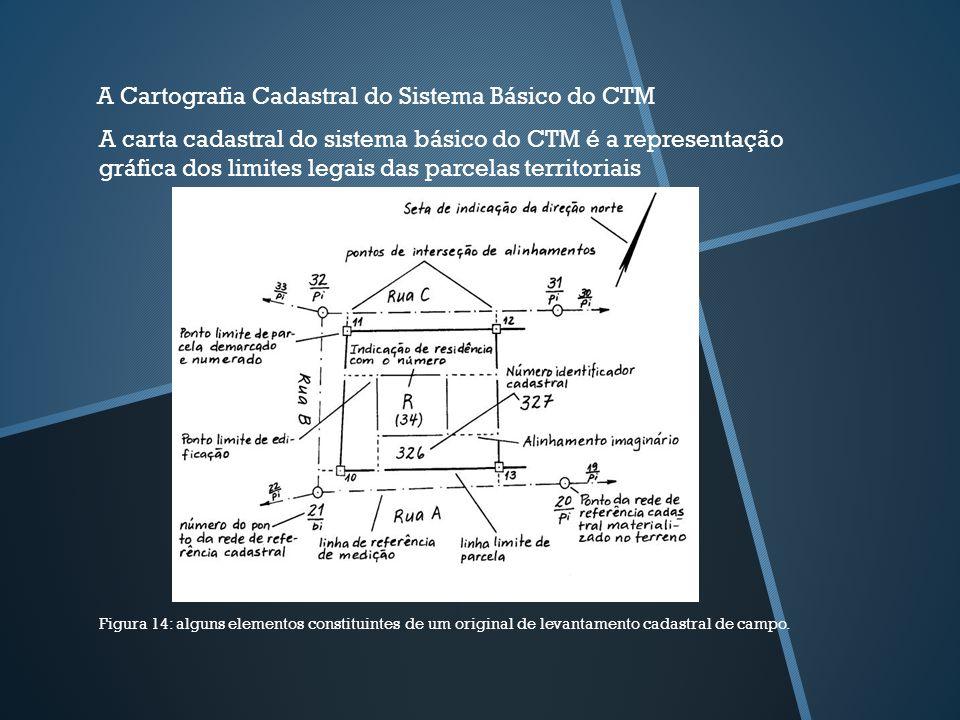 A Cartografia Cadastral do Sistema Básico do CTM Figura 14: alguns elementos constituintes de um original de levantamento cadastral de campo. A carta