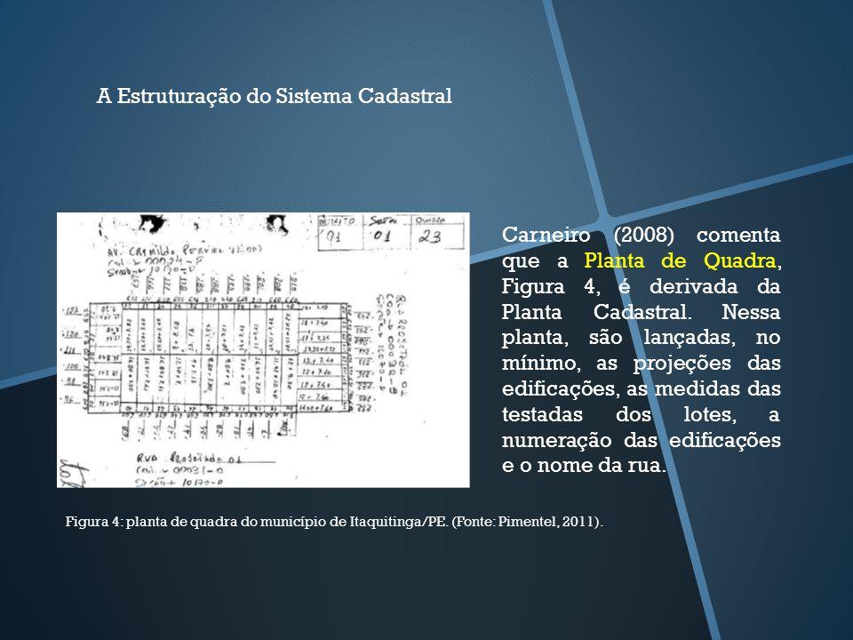 Figura 4: planta de quadra do município de Itaquitinga/PE. (Fonte: Pimentel, 2011). Carneiro (2008) comenta que a Planta de Quadra, Figura 4, é deriva