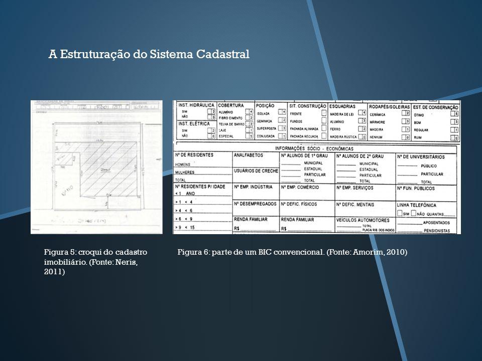 Figura 6: parte de um BIC convencional. (Fonte: Amorim, 2010)Figura 5: croqui do cadastro imobiliário. (Fonte: Neris, 2011) A Estruturação do Sistema