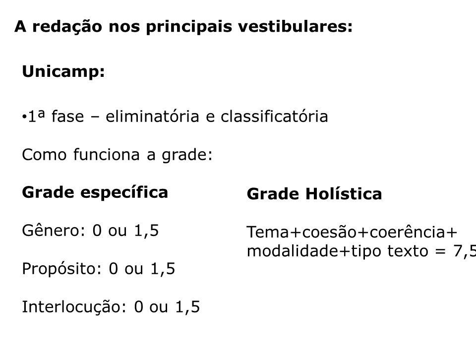 A redação nos principais vestibulares: Unicamp: 1ª fase – eliminatória e classificatória Como funciona a grade: Grade específica Gênero: 0 ou 1,5 Propósito: 0 ou 1,5 Interlocução: 0 ou 1,5 Grade Holística Tema+coesão+coerência+ modalidade+tipo texto = 7,5
