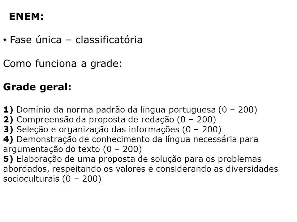ENEM: Fase única – classificatória Como funciona a grade: Grade geral: 1) Domínio da norma padrão da língua portuguesa (0 – 200) 2) Compreensão da proposta de redação (0 – 200) 3) Seleção e organização das informações (0 – 200) 4) Demonstração de conhecimento da língua necessária para argumentação do texto (0 – 200) 5) Elaboração de uma proposta de solução para os problemas abordados, respeitando os valores e considerando as diversidades socioculturais (0 – 200)