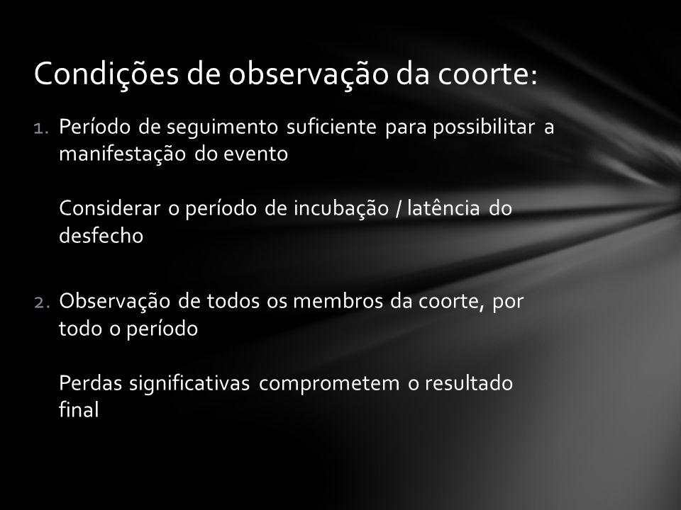 Condições de observação da coorte: 1.Período de seguimento suficiente para possibilitar a manifestação do evento Considerar o período de incubação / l