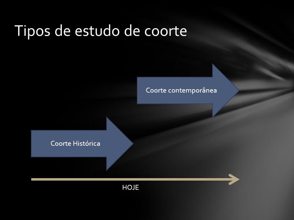 Tipos de estudo de coorte Coorte Histórica Coorte contemporânea HOJE