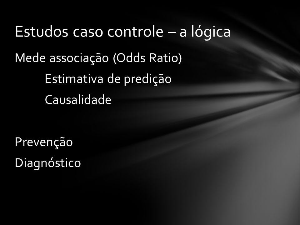 Mede associação (Odds Ratio) Estimativa de predição Causalidade Prevenção Diagnóstico Estudos caso controle – a lógica