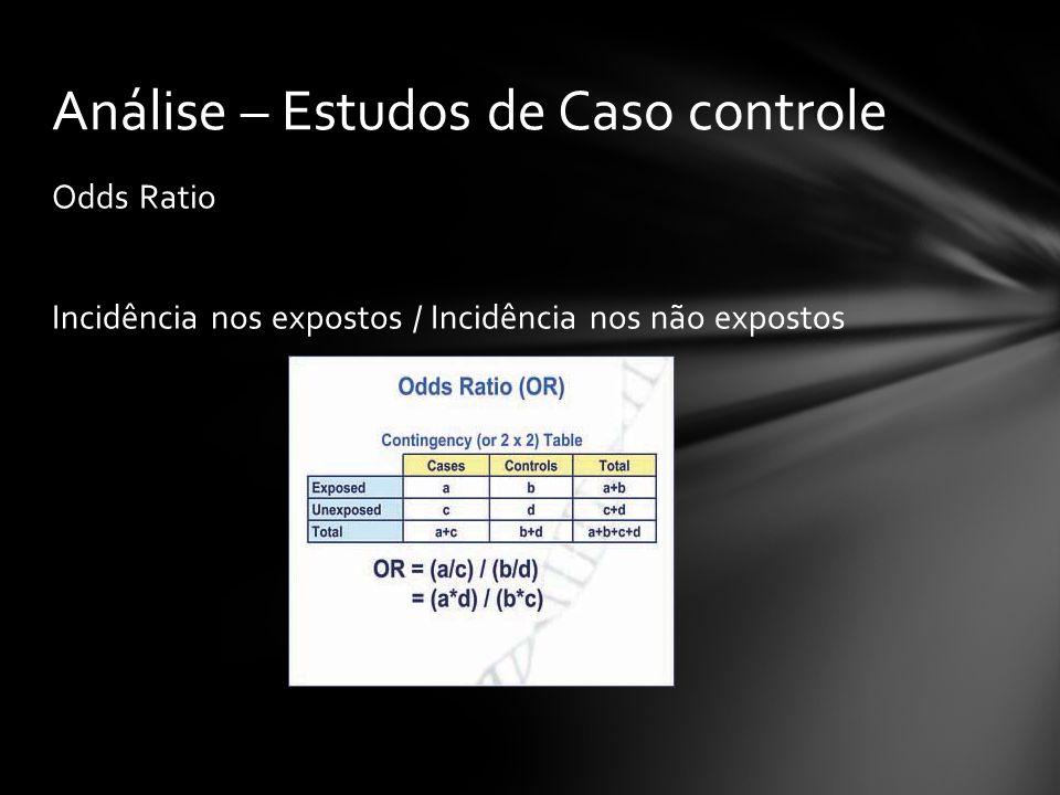 Análise – Estudos de Caso controle Odds Ratio Incidência nos expostos / Incidência nos não expostos