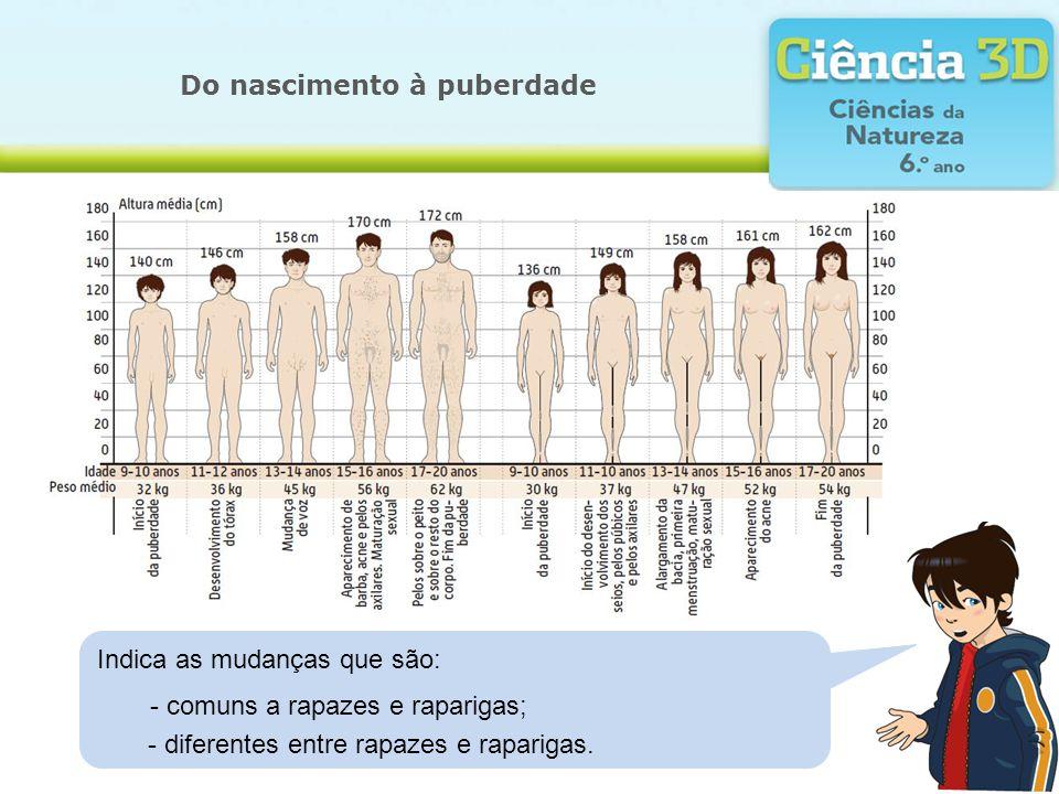 Do nascimento à puberdade Descreve o que acontece ao nosso corpo, geralmente, entre os 9 e os 20 anos. Indica as mudanças que são: - comuns a rapazes