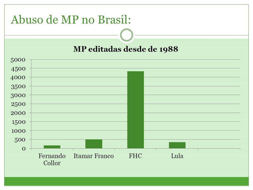 Abuso de MP no Brasil: