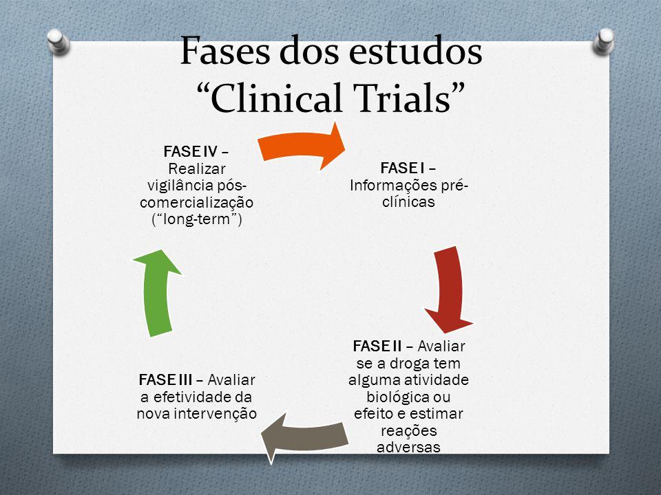 Fases dos estudos Clinical Trials FASE I – Informações pré- clínicas FASE II – Avaliar se a droga tem alguma atividade biológica ou efeito e estimar r